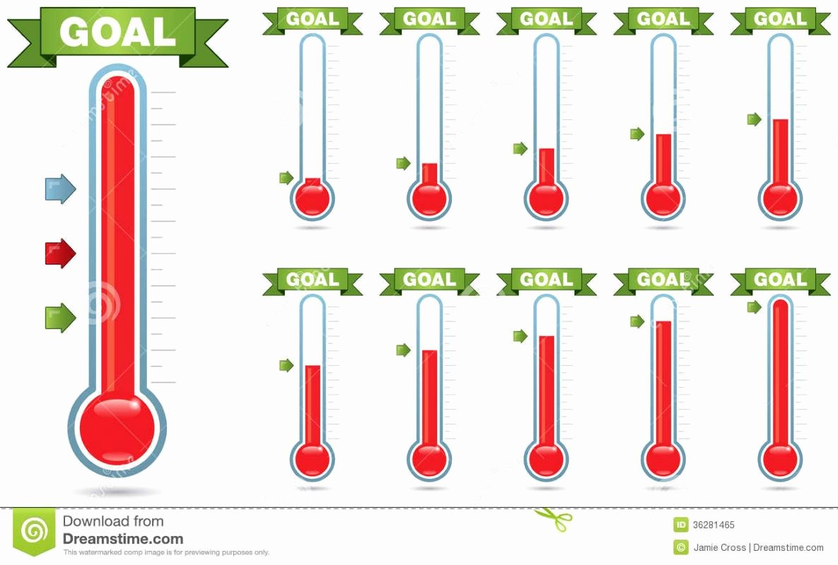 Goal thermometer Template Excel Inspirational Free Fundraising thermometer