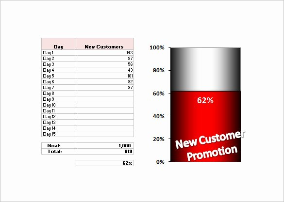 Goal thermometer Template Excel New 10 Pound Weight Loss Goal thermometer Distributioninter