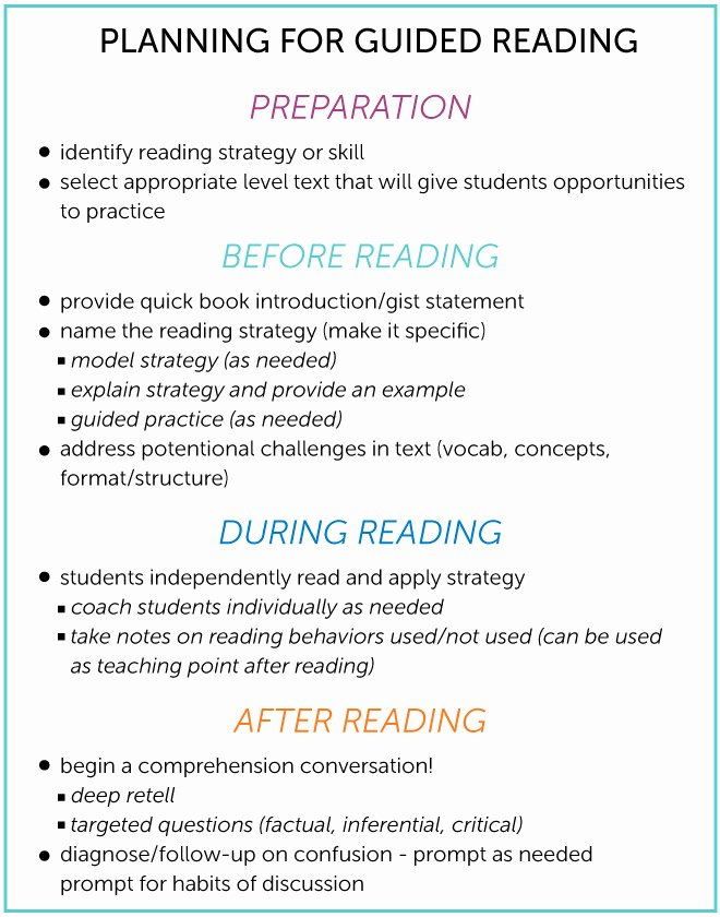 Guided Reading Template Pdf Inspirational A Guided Reading Observation Template