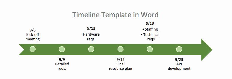 History Timeline Template Word Elegant Free Timeline Template In Word