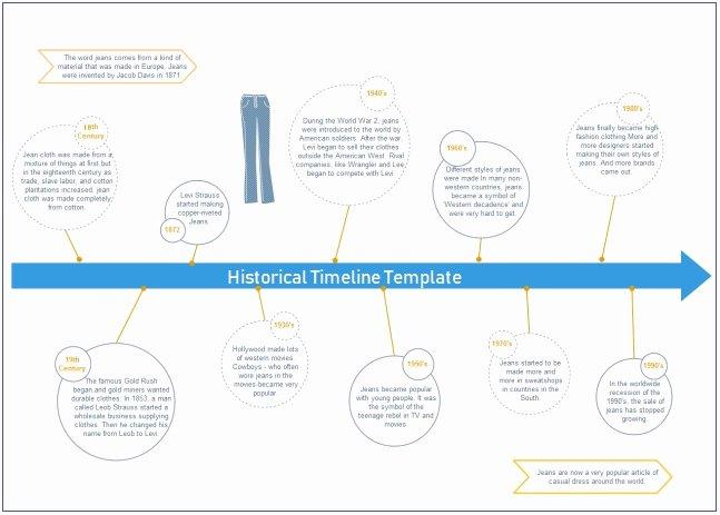 History Timeline Template Word Elegant Historical Timeline Templates