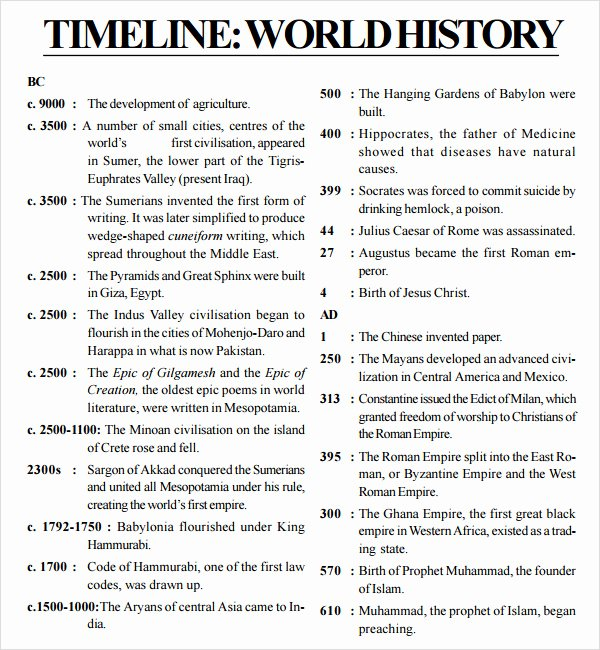 History Timeline Template Word Fresh Timeline Templates for Student 8 Free Samples