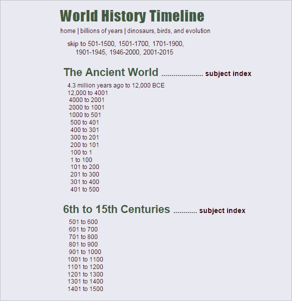 History Timeline Template Word Lovely Download Uxl Encyclopedia Landforms and Other Geologic