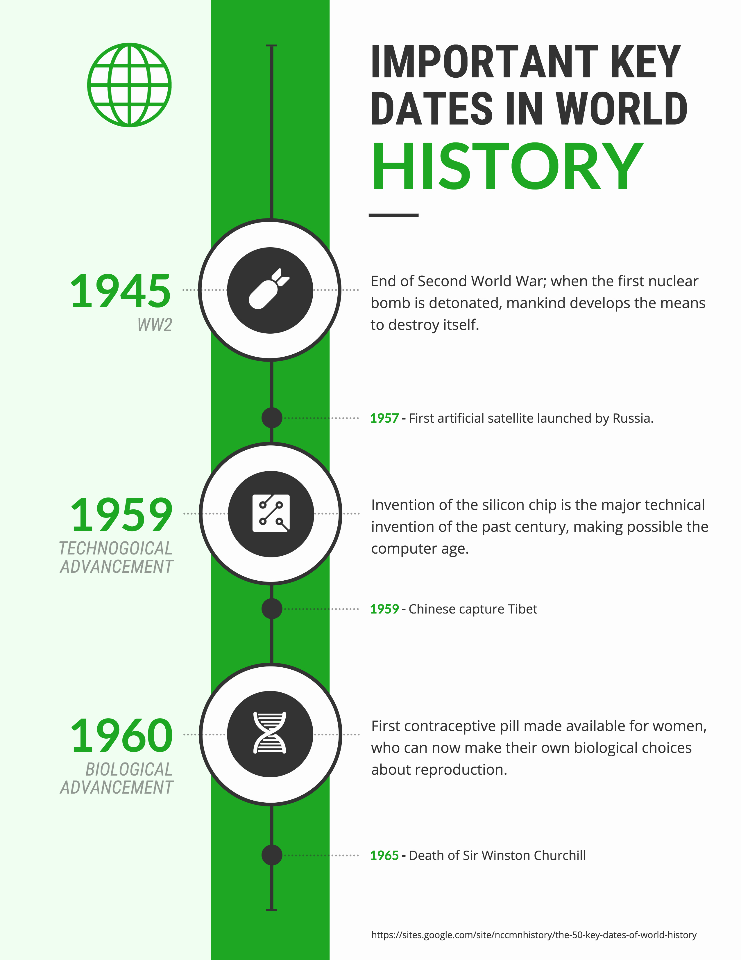 History Timeline Template Word New 36 Timeline Template Examples and Design Tips Venngage
