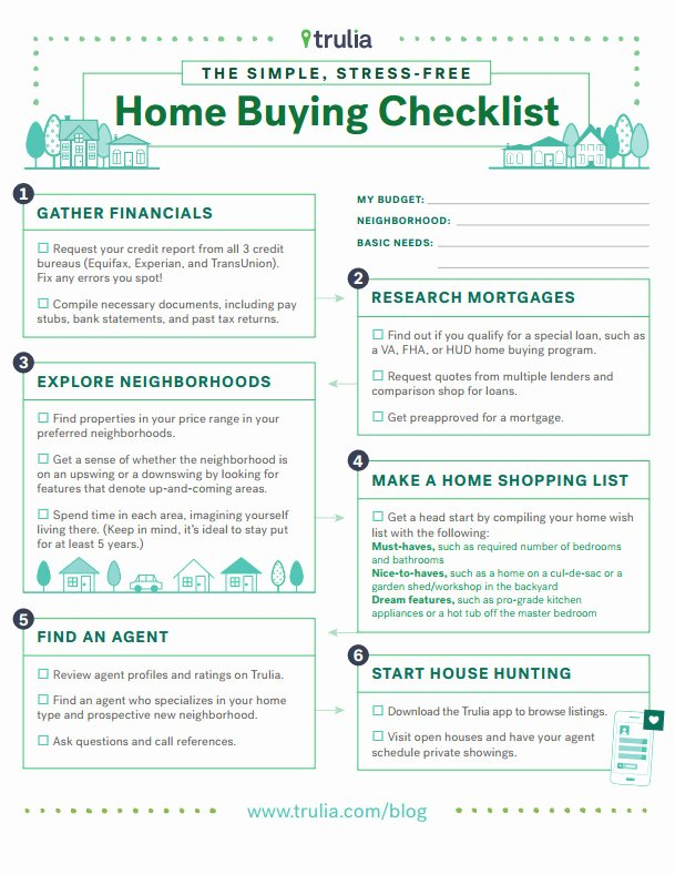 Home Buyer Checklist Template Luxury Buying A House Home Buying Checklist