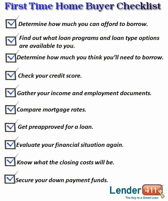 Home Buyer Checklist Template Unique Checklist for First Time Home Buyers Read the Full