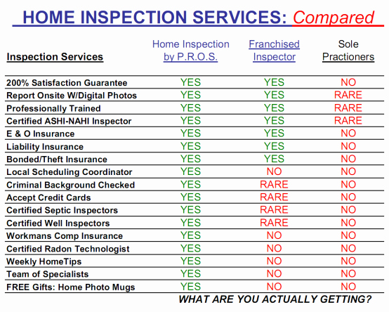 Home Inspection Report Template Pdf Awesome Buyer Home Inspection Checklist Pdf