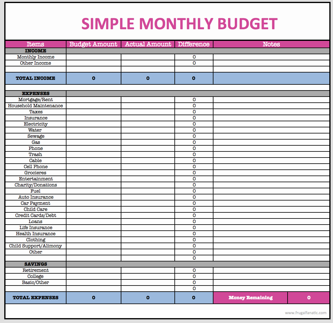 Household Budget Template Printable New Monthly Bud Spreadsheet Finances