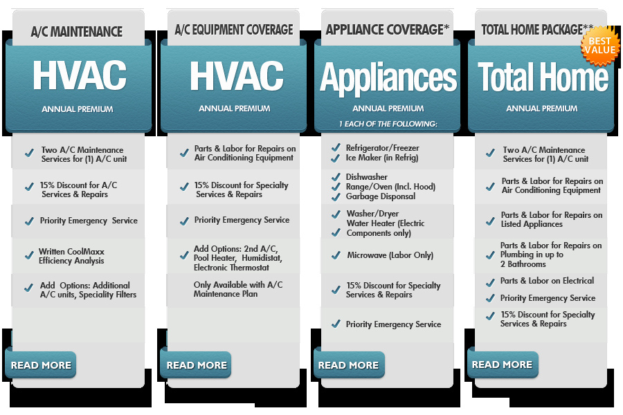 Hvac Maintenance Contract Template Fresh Fantastic Hvac Maintenance Contract Template Contemporary