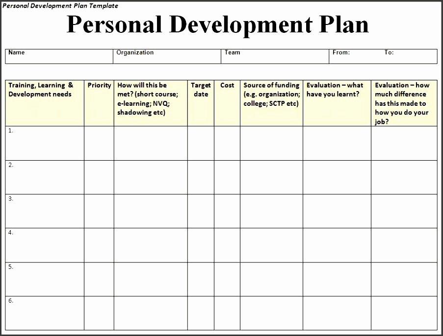 Individual Employee Training Plan Template Fresh 4 Free Staff Training Plan Template Sampletemplatess