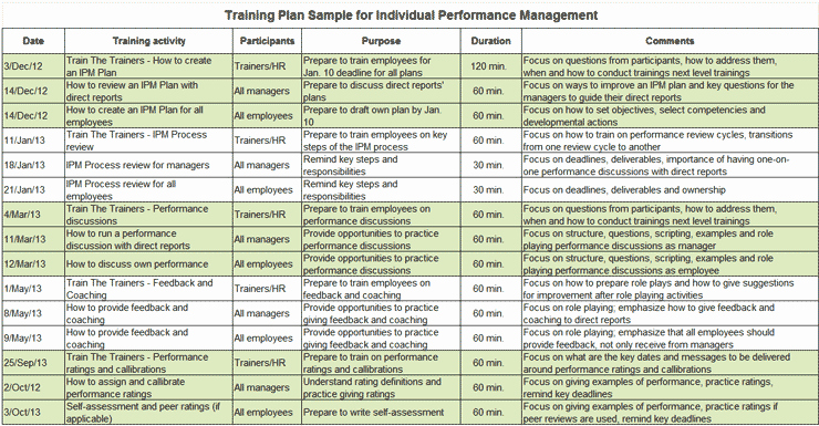 Individual Employee Training Plan Template Inspirational Corporate Training Strategy Template Employee Training