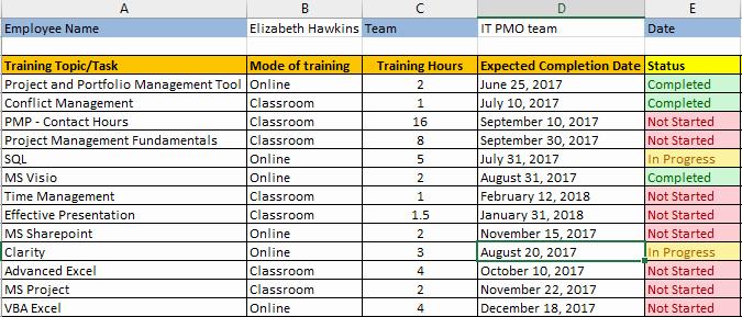 Individual Employee Training Plan Template Inspirational Employee Training Plan Excel Template Download Free