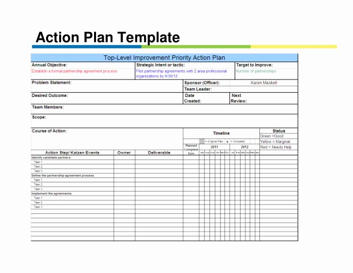 Individual Employee Training Plan Template New Employee Development Plans Templates
