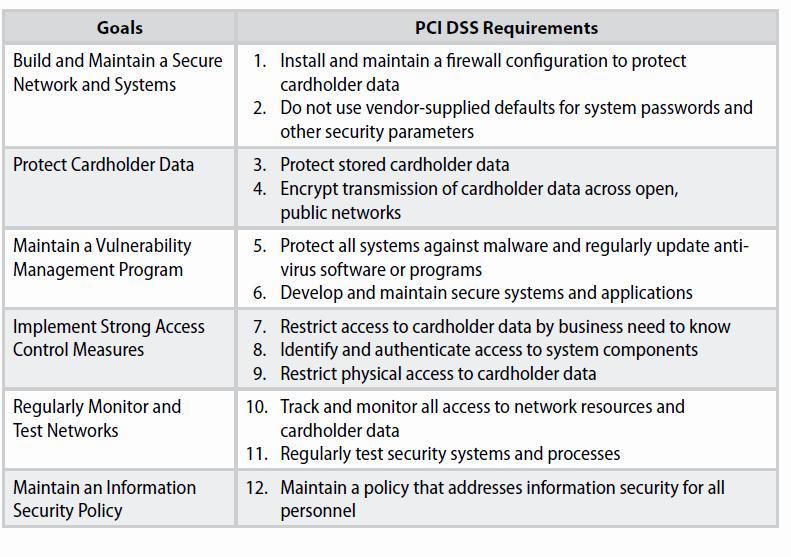 Information Security Policies Templates Beautiful University Policies