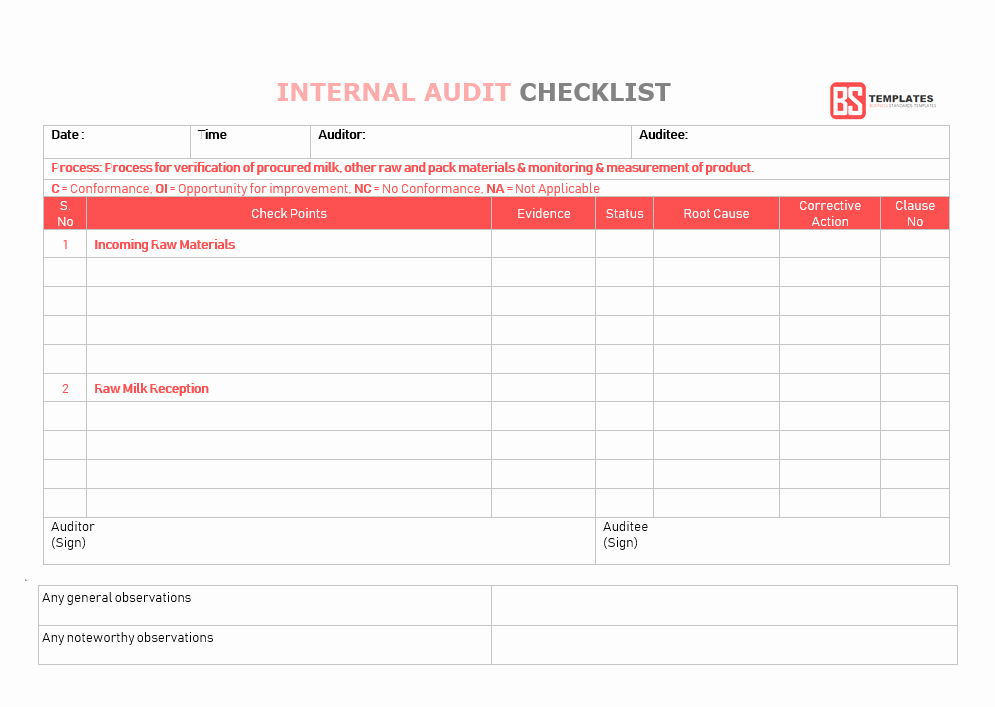 Internal Audit Checklist Template Awesome 15 Internal Audit Checklist Templates Samples Examples