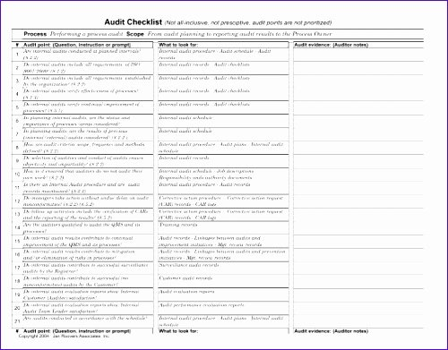 Internal Audit Checklist Template Elegant 6 Audit Checklist Template Excel Exceltemplates