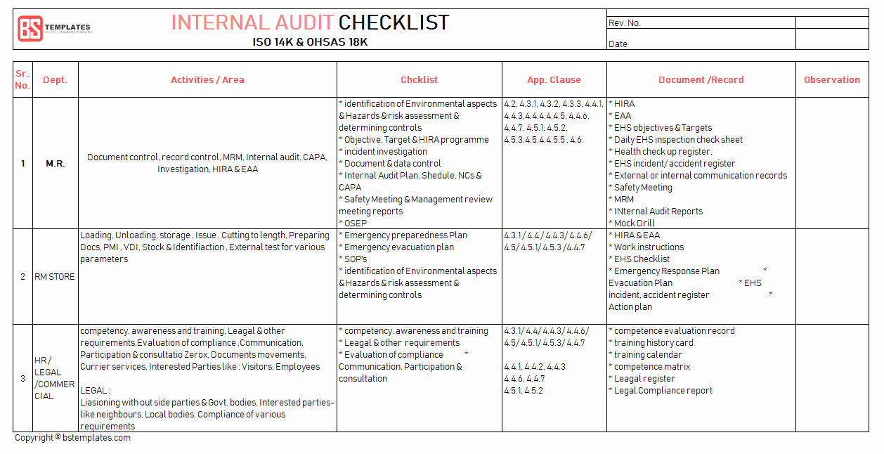 Internal Audit Checklist Template Lovely 15 Internal Audit Checklist Templates Samples Examples
