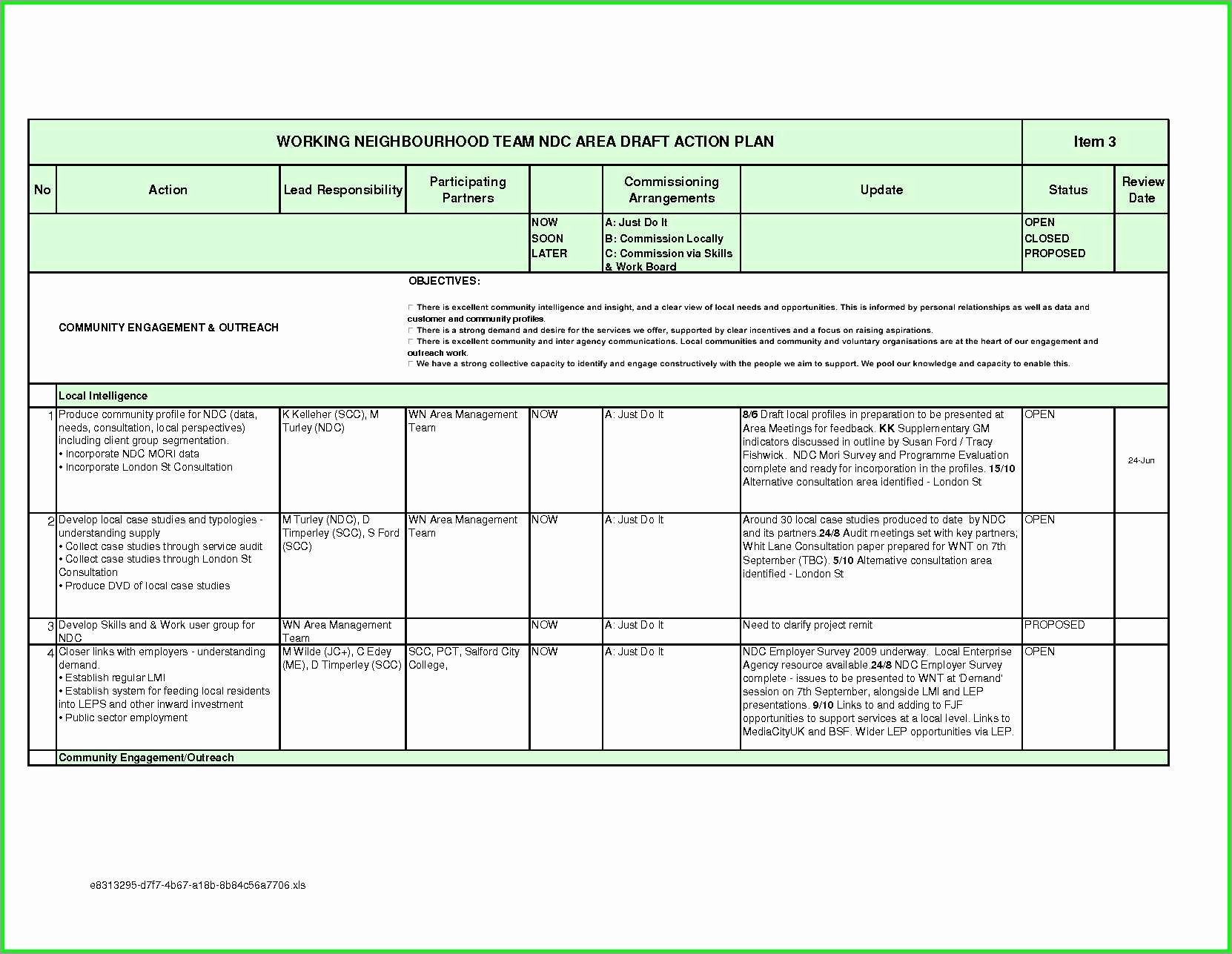 Internal Audit Programme Template Beautiful Internal Audit Plan Template Doc Free Templates Stock