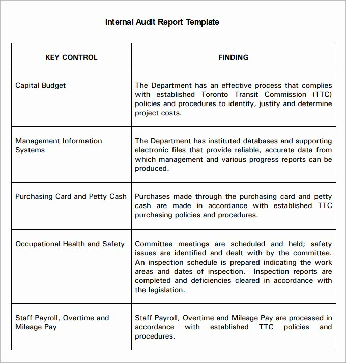 Internal Audit Programme Template Unique 20 Internal Audit Report Templates Word Pdf Apple