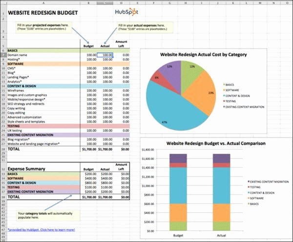 It Budget Template Excel Awesome 10 top Tips for Creating An Excel Bud or Excel Bud