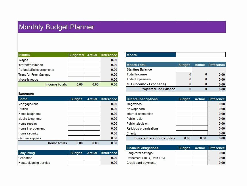 It Budget Template Excel Awesome 30 Bud Templates & Bud Worksheets Excel Pdf