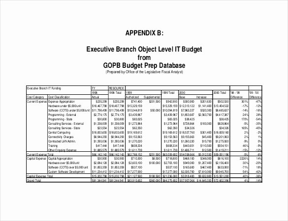 It Budget Template Excel Beautiful 11 It Bud Template Free Sample Example format