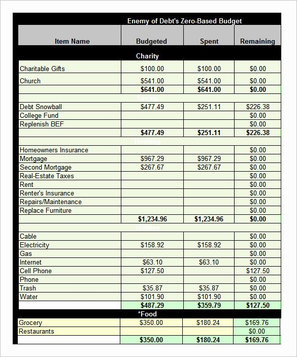 It Budget Template Excel Best Of Excel Bud Template 23 Free Excel Documents Download
