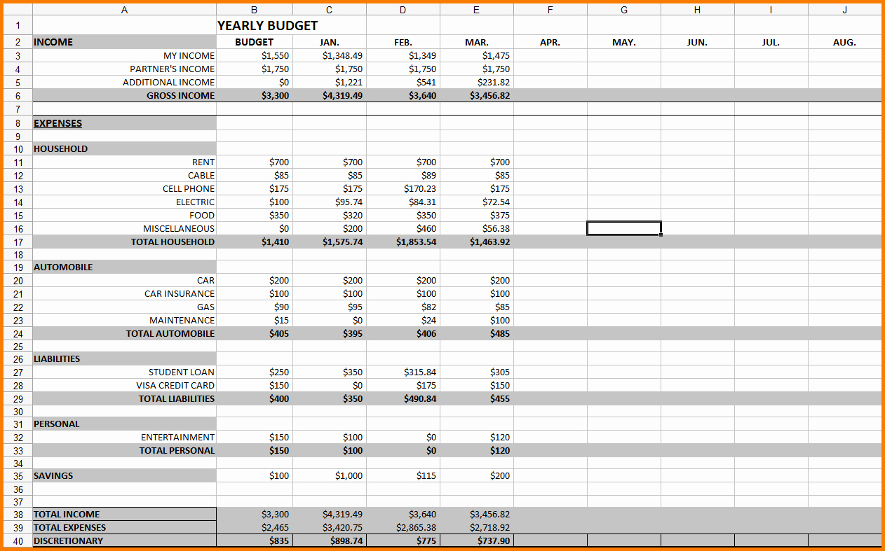 It Budget Template Excel Best Of Monthly Spreadsheet Template Monthly Spreadsheet