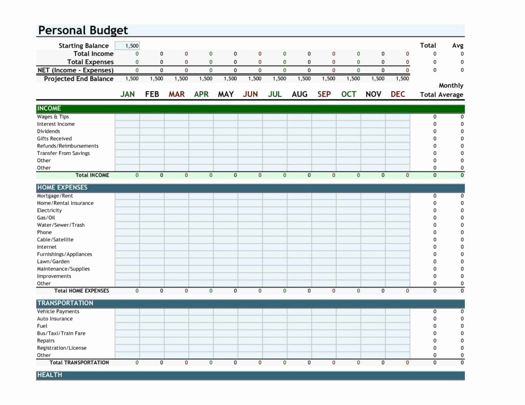 It Budget Template Excel Elegant Bud Ing Spreadsheet Template Bud Spreadsheet