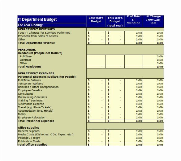 It Budget Template Excel Elegant Department Bud Template Spreadsheet It Department