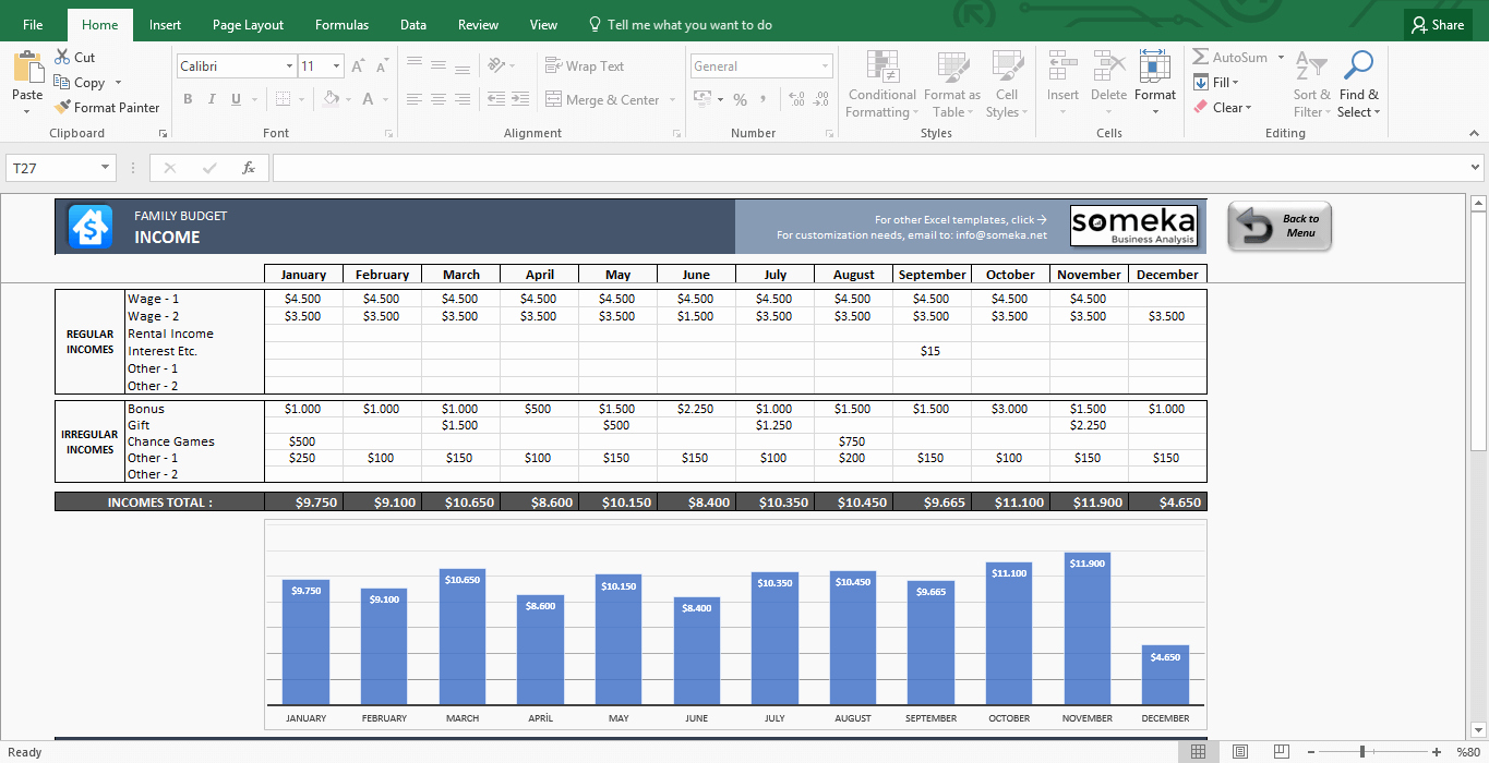 It Budget Template Excel Fresh Family Bud Template In Excel