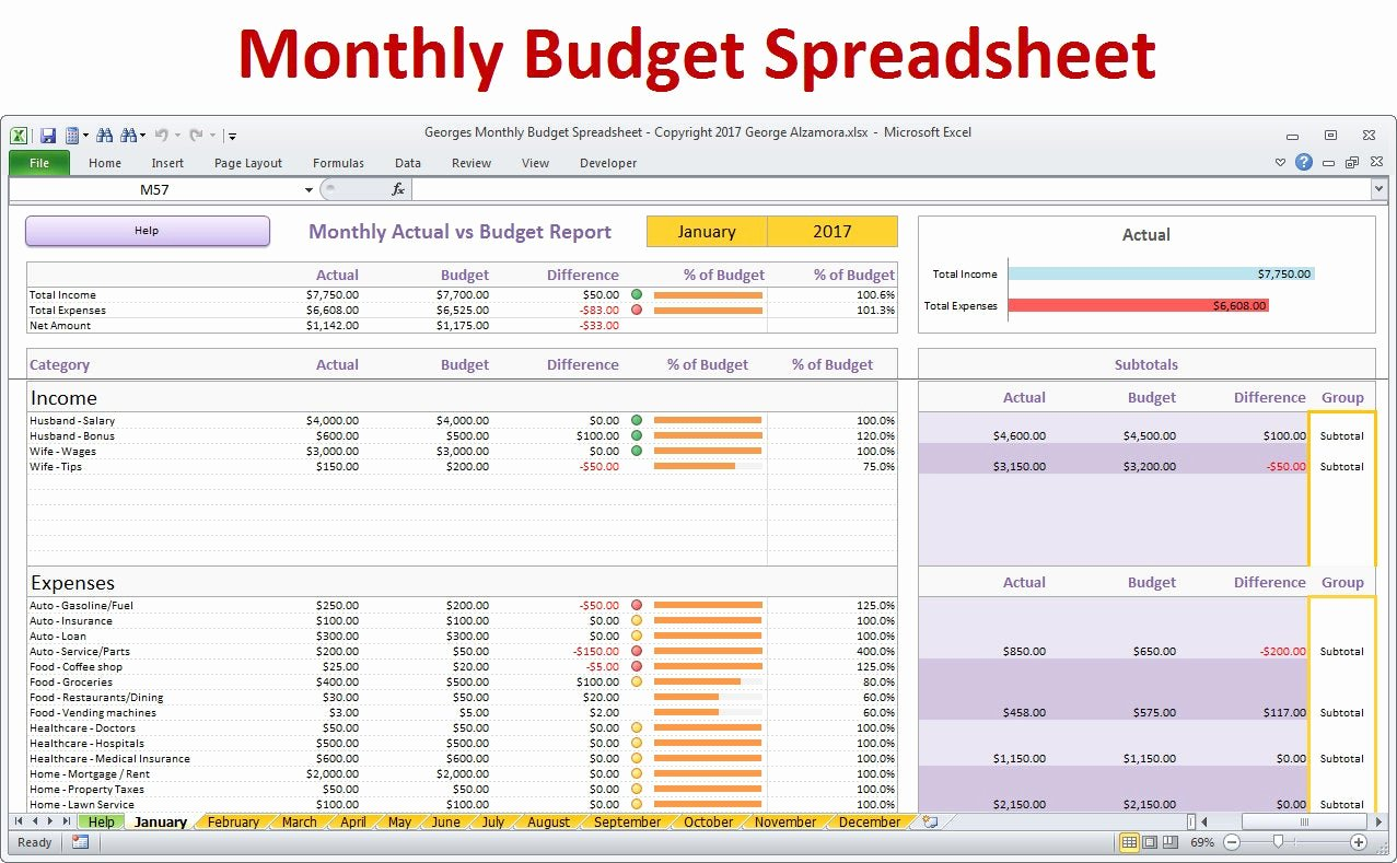 It Budget Template Excel Unique Monthly Bud Spreadsheet Planner Excel Home Bud for
