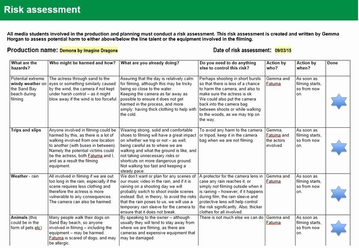 It Security Risk assessment Template Awesome Pre Production I Ed A Risk assessment Template