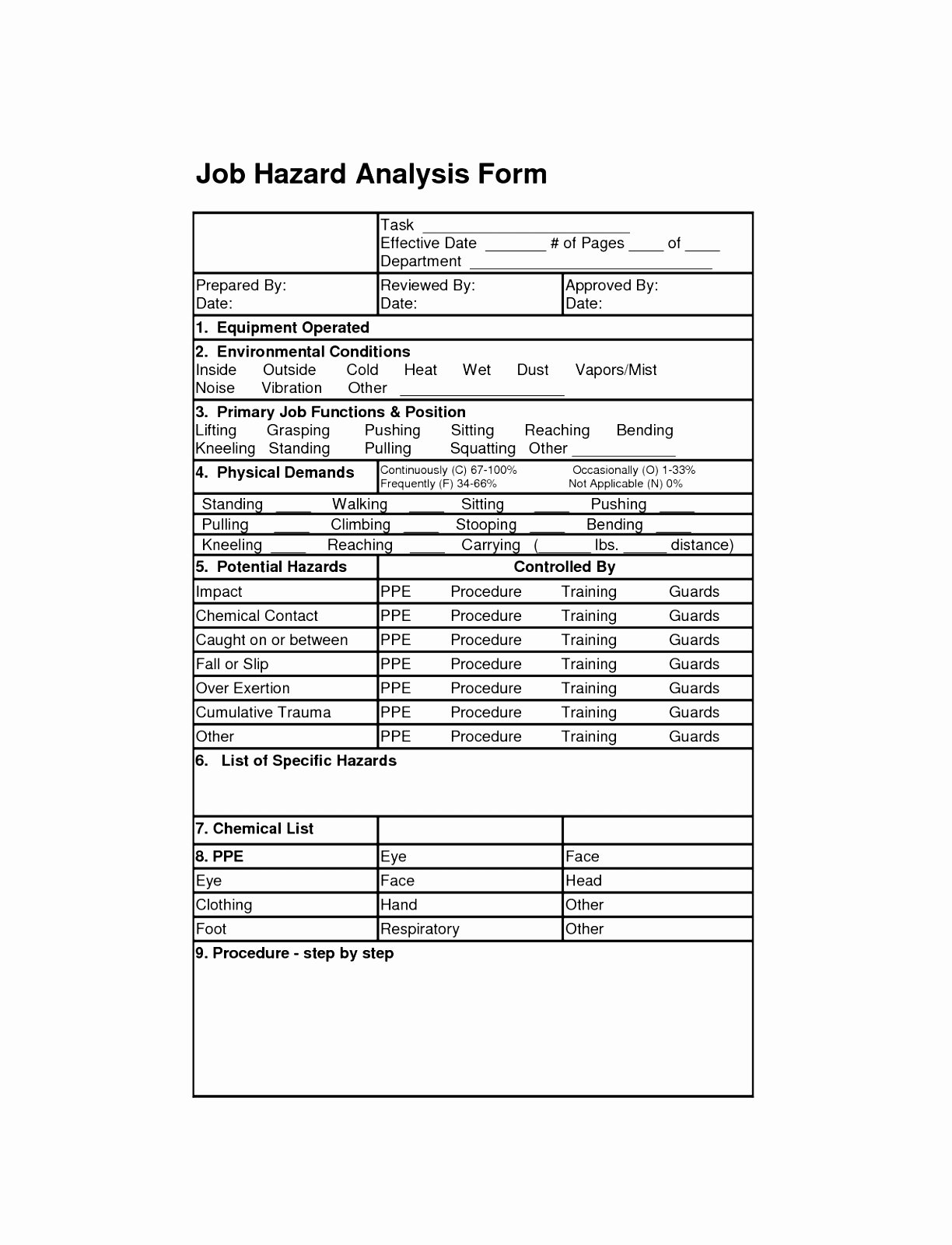 Job Safety Analysis Template Excel Elegant 12 Hazard Identification form Template Eouie