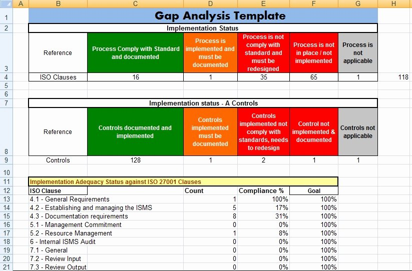 Job Safety Analysis Template Excel Elegant Job Safety Analysis Template Microsoft Excel Templates
