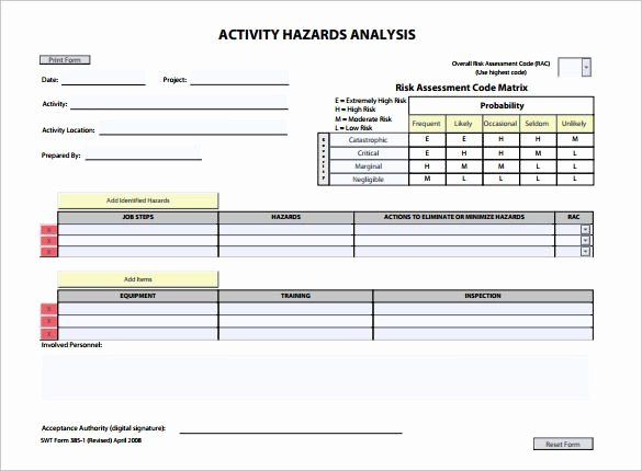 Job Safety Analysis Template Excel Fresh Pin by Dinding 3d On Remplates and Resume