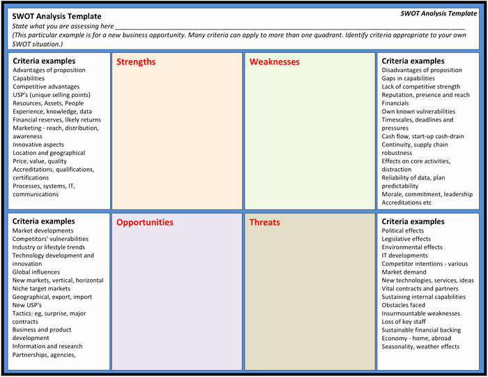 Job Safety Analysis Template Excel Fresh Swot Analysis Template Excel