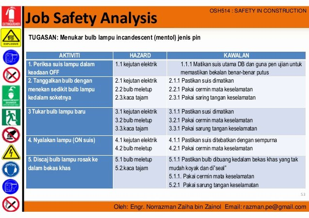 Job Safety Analysis Template Excel Luxury Job Safety Analysis Template