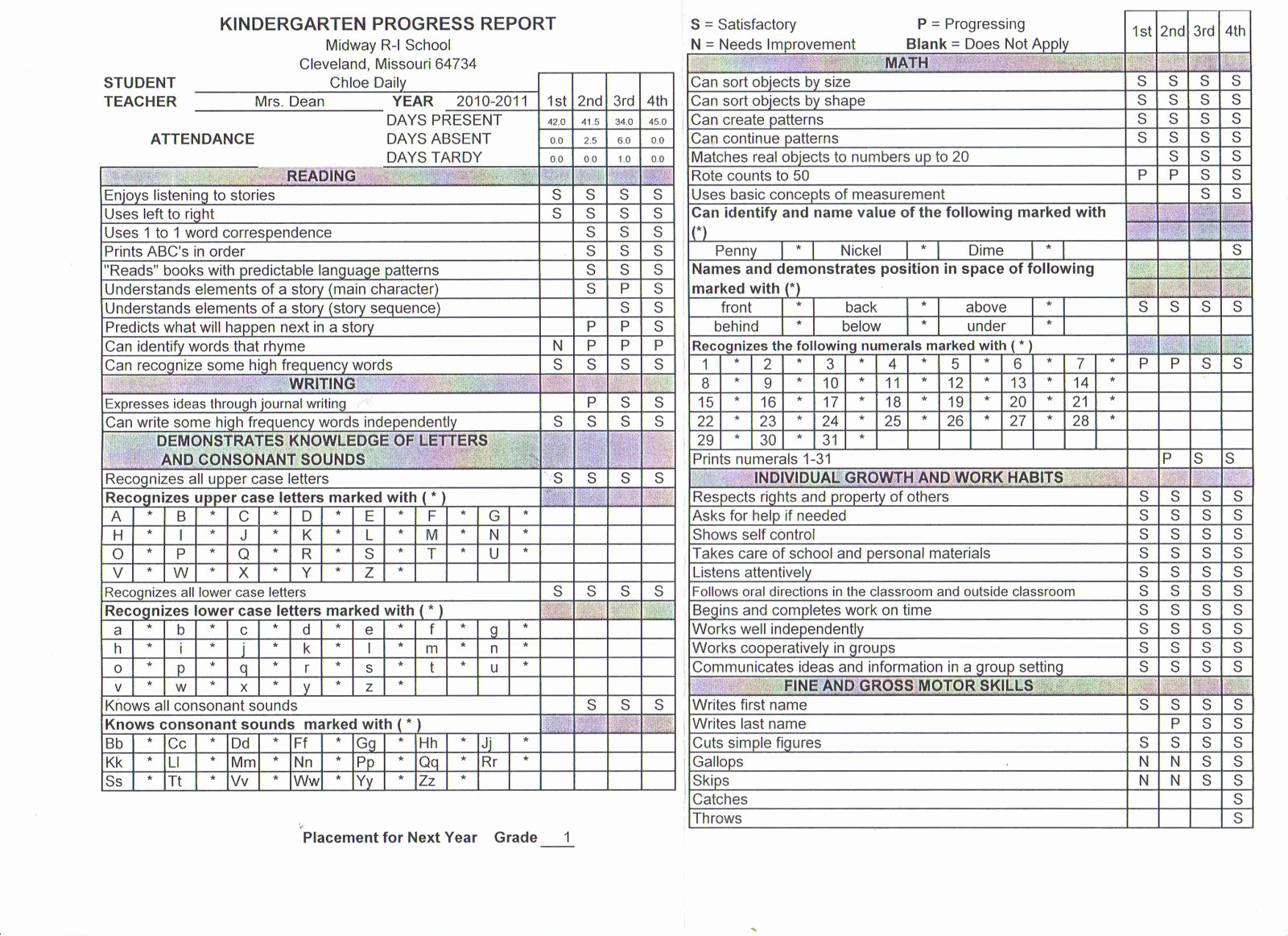 "Kindergarten Progress Report Template New the ""daily"" Life Good bye Kindergarten"