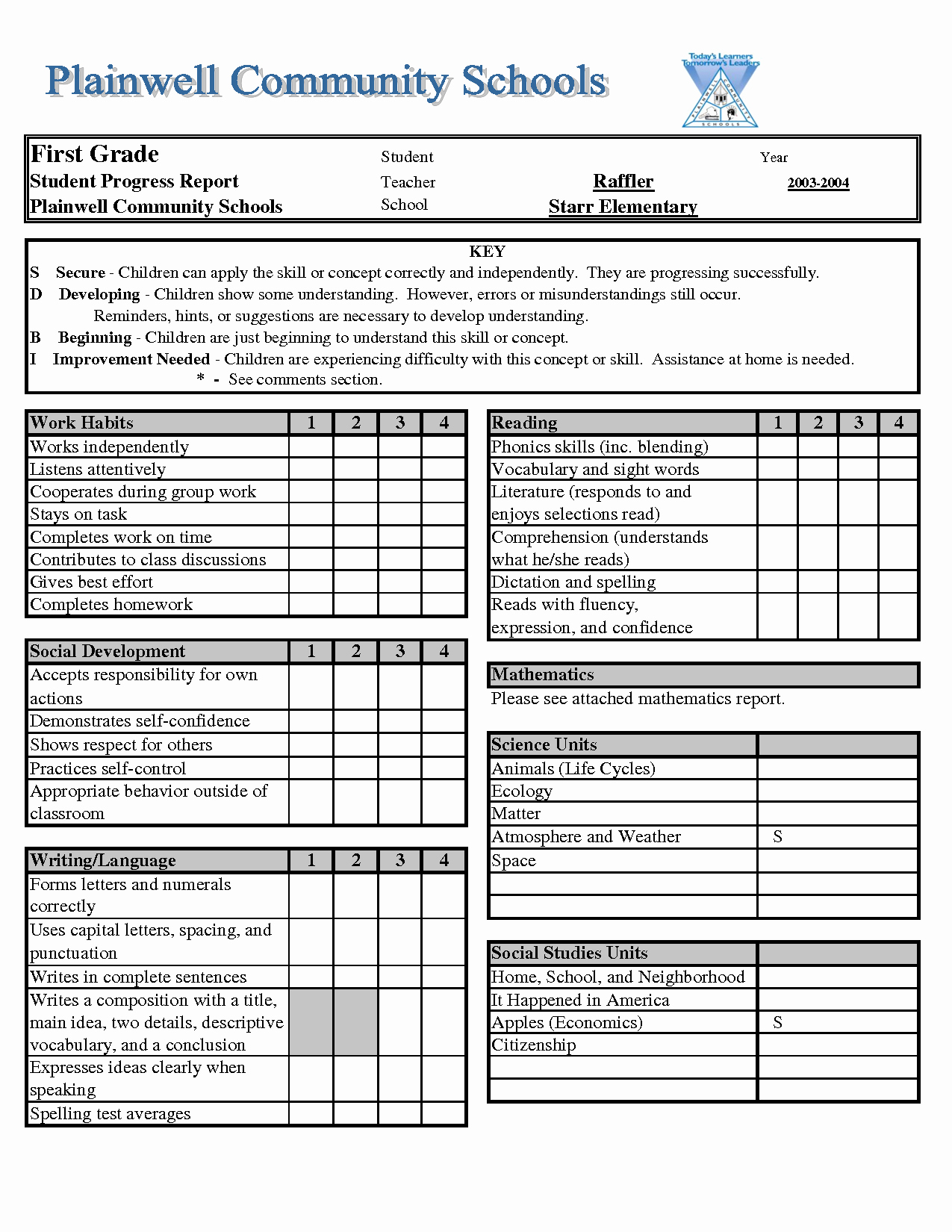 Kindergarten Progress Report Template Unique Report Card Template Excel Xls Download Legal Documents