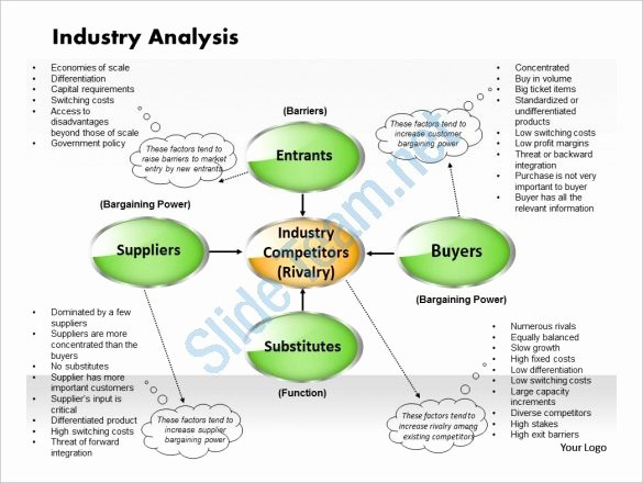 Market Analysis Report Template Fresh Free Business Plan software to