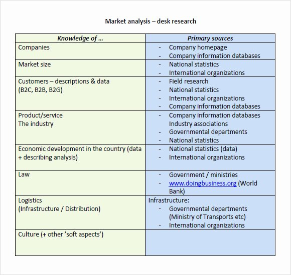 Market Analysis Report Template Inspirational Sample Real Estate Market Analysis 8 Examples format
