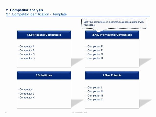 Market Analysis Report Template Unique Market & Petitor Analysis Template In Ppt