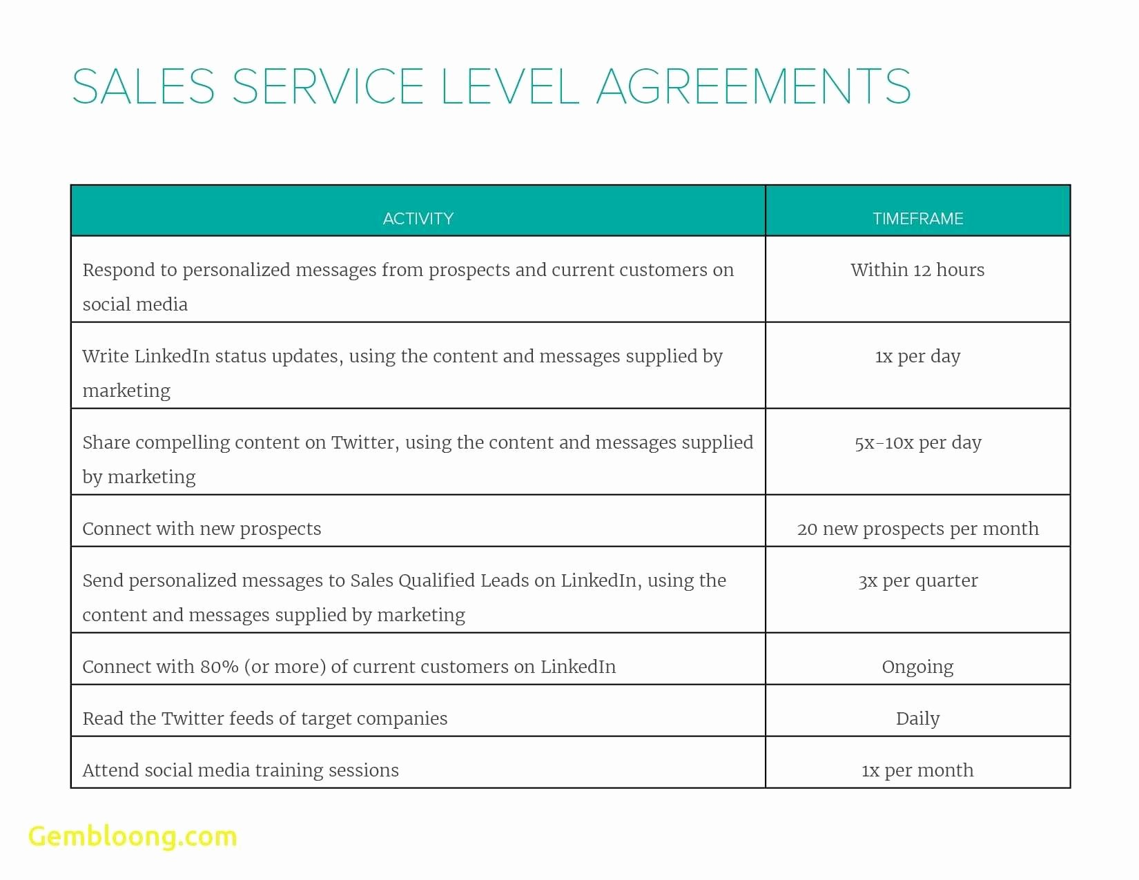 Marketing Service Agreement Template Luxury Marketing Service Level Agreement Template Good Lovely