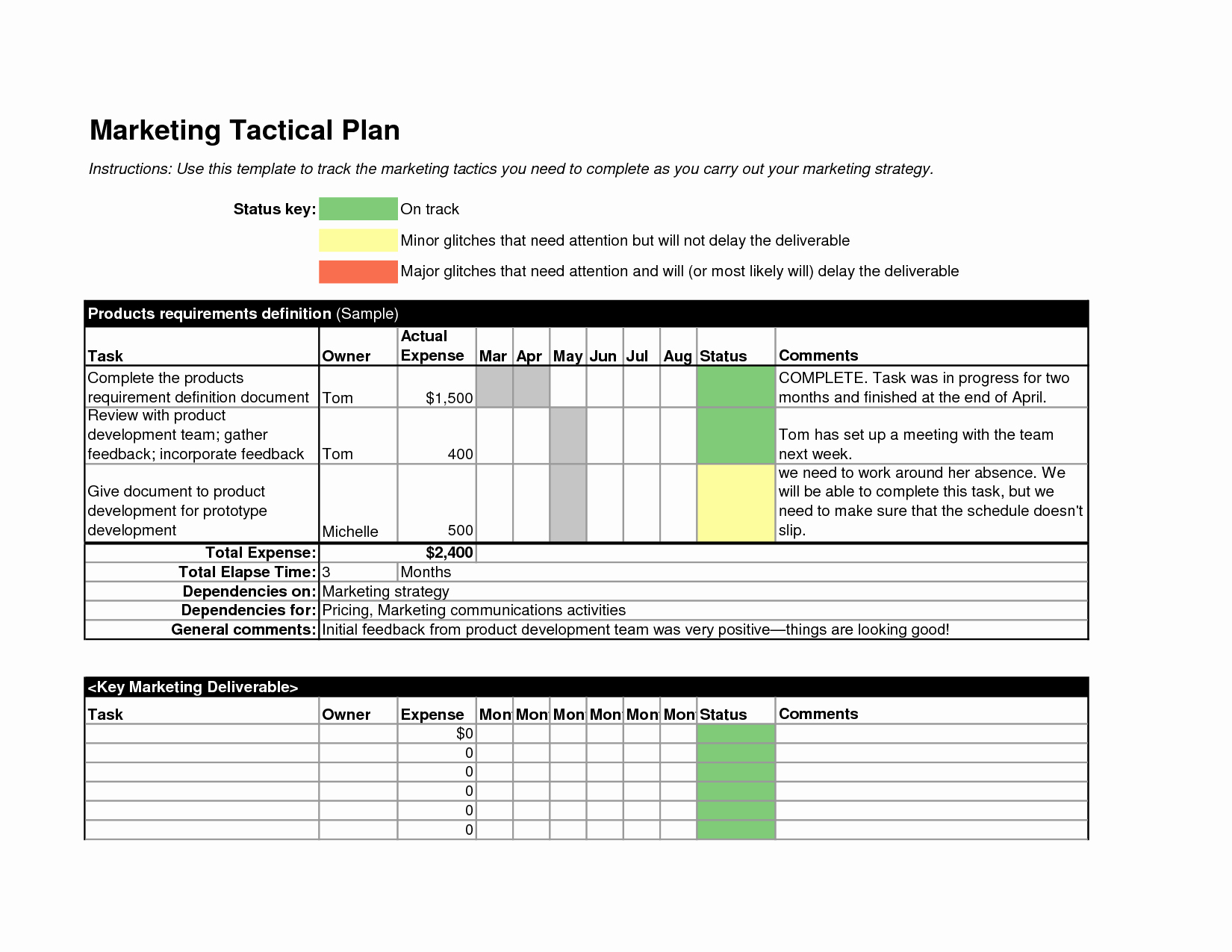Marketing Timeline Template Excel Beautiful Marketing Plan Excel Template