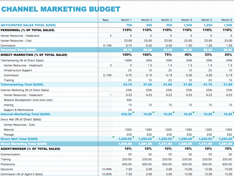Marketing Timeline Template Excel Best Of Best S Of Microsoft Marketing Plan Templates