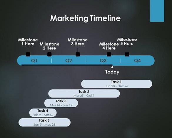 Marketing Timeline Template Excel Best Of Timeline Template 71 Free Word Excel Pdf Ppt Psd