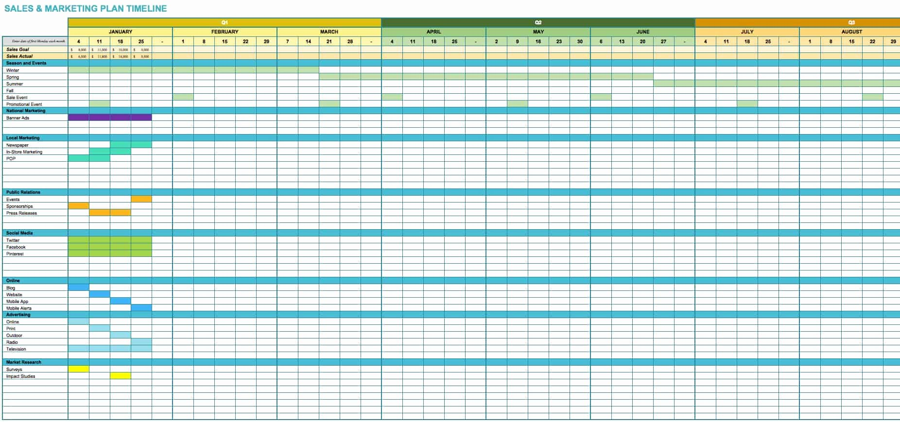 Marketing Timeline Template Excel Luxury Free Marketing Timeline Tips and Templates Smartsheet