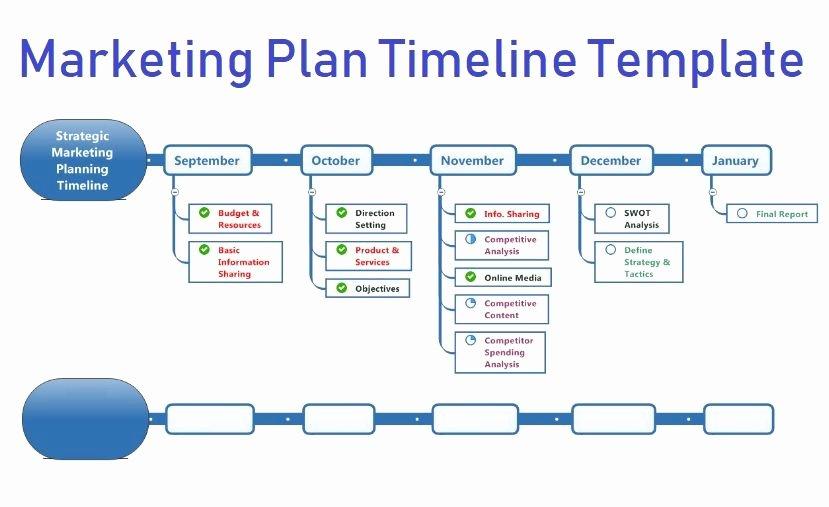Marketing Timeline Template Excel Luxury Marketing Plan Timeline Template