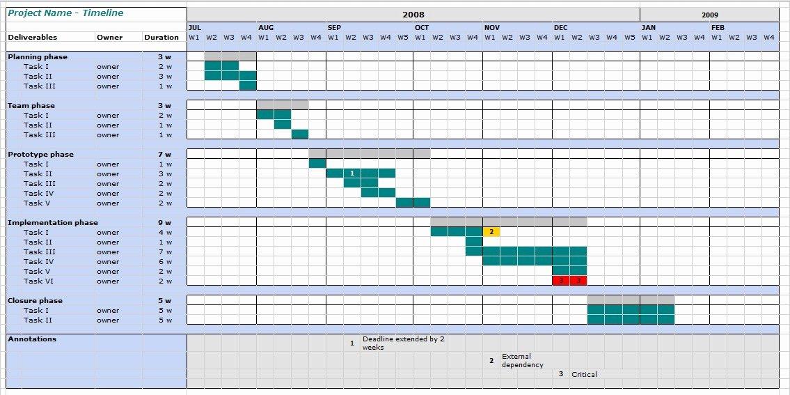 Marketing Timeline Template Excel Luxury Project Timeline Template Template Sample